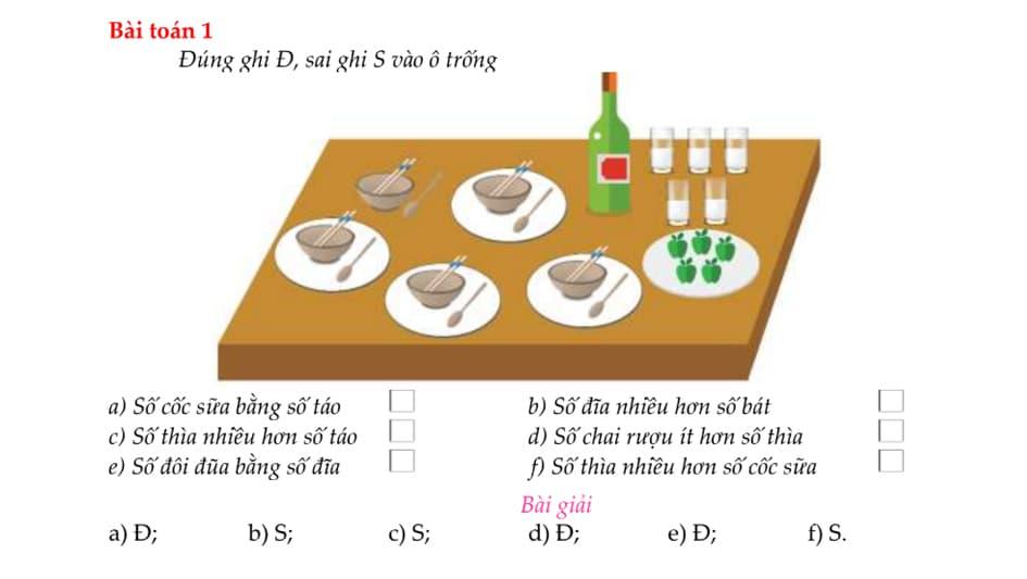Sách toán nâng cao lớp 1